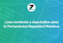 Photo of lista nominală   UPDATE: Ei sunt cei 101 deputați aleși de cetățenii Republicii Moldova în Parlament