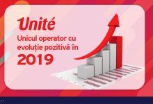 Photo of Unite este unicul operator din Moldova care are o evoluţie pozitivă pe piaţa serviciilor de telefonie mobilă în 2019