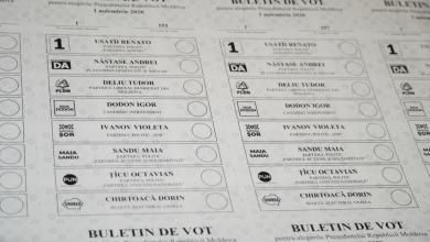 Photo of A început tipărirea buletinelor de vot pentru secțiile de votare din interiorul Republicii Moldova