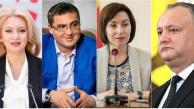 Photo of sondaj | Dodon, Sandu, Usatîi sau Ivanov? Acestea sunt intențiile de vot ale moldovenilor