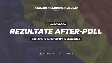 Photo of video | Maia Sandu, câștigătoarea prezidențialelor potrivit rezultatelor preliminare ale After-poll-ului la telefon. Diferența dintre candidați