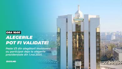 Photo of ultima oră | Alegerile pot fi validate! Moldovenii au depășit pragul minim necesar de participare la vot