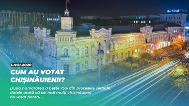 Photo of grafic | Cum au votat chișinăuienii la alegerile prezidențiale din 1 noiembrie 2020