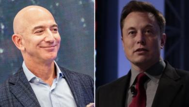 Photo of Topul Forbes al miliardarilor pentru anul 2021. Elon Musk, salt spectaculos în spatele lui Jeff Bezos