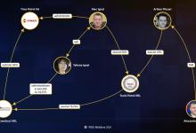 Photo of O companie petrolieră conectată la fiul lui Pînzari va încasa circa 3 milioane de lei pentru depozitarea și distribuția motorinei donate de România