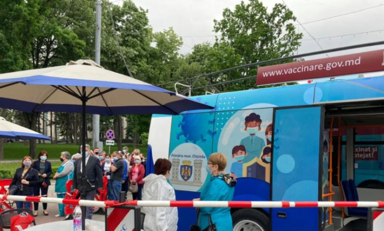 Photo of Unde vor staționa marți cele două puncte mobile pentru vaccinarea anti-COVID-19